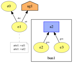 doc1 with bundle bun1 merged with doc2 with bundle bun2