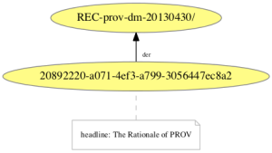 "The paper ""The Rationale of PROV"" cites the ""PROV-DM Recommendation"""
