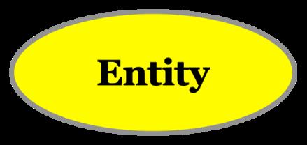 prov-concept-entity